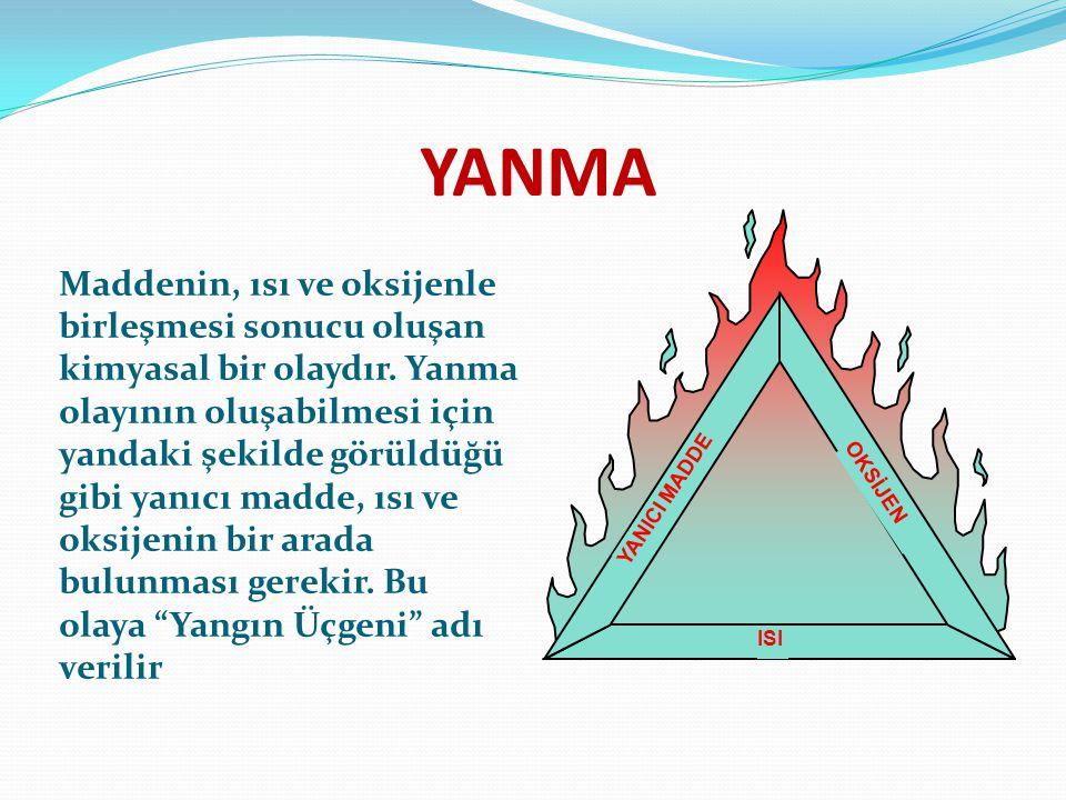 YANMA Maddenin, ısı ve oksijenle birleşmesi sonucu oluşan kimyasal bir olaydır.