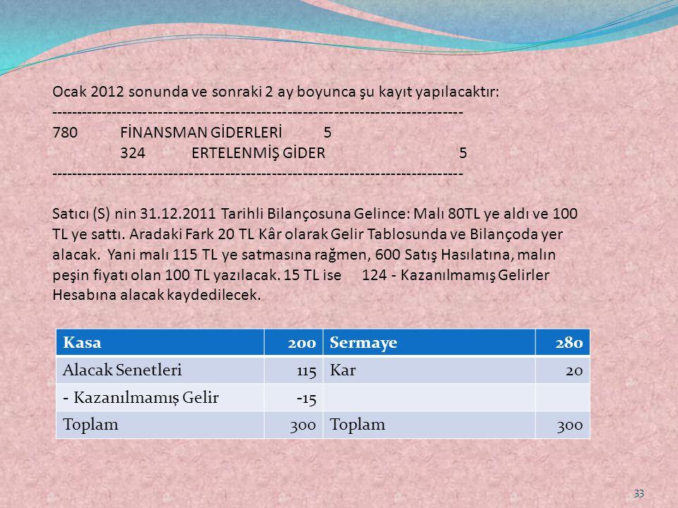 33 Ocak 2012 sonunda ve sonraki 2 ay boyunca şu kayıt yapılacaktır: -------------------------------------------------------------------------------- 7