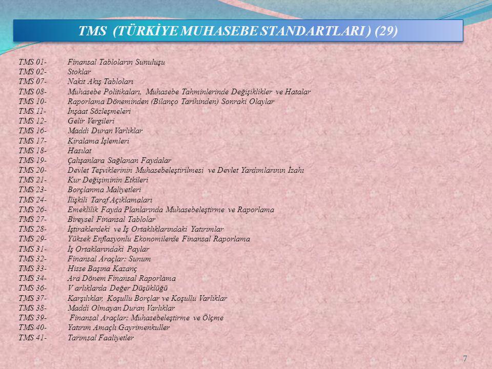 TMS 01- Finansal Tabloların Sunuluşu TMS 02- Stoklar TMS 07- Nakit Akış Tabloları TMS 08- Muhasebe Politikaları, Muhasebe Tahminlerinde Değişiklikler