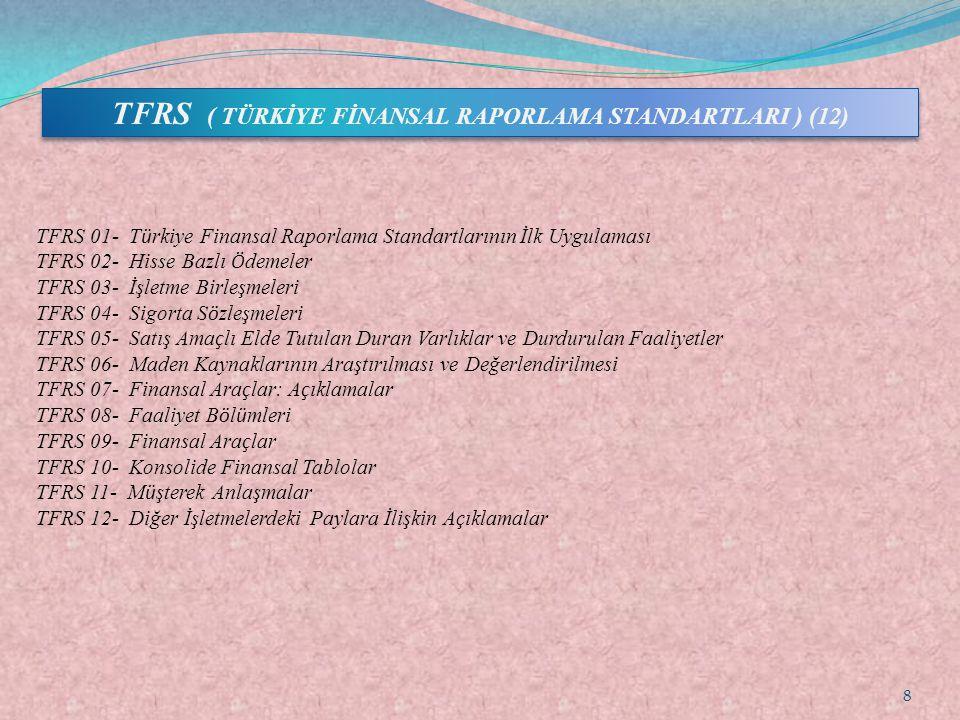 TFRS 01- T ü rkiye Finansal Raporlama Standartlarının İlk Uygulaması TFRS 02- Hisse Bazlı Ö demeler TFRS 03- İşletme Birleşmeleri TFRS 04- Sigorta S ö