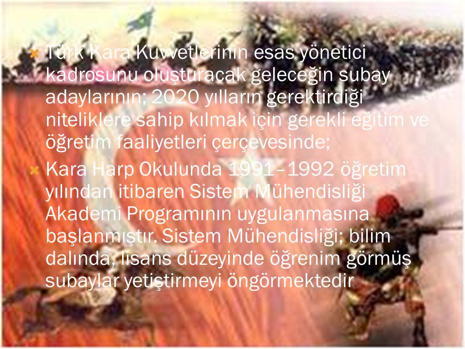  Türk Kara Kuvvetlerinin esas yönetici kadrosunu oluşturacak geleceğin subay adaylarının; 2020 yılların gerektirdiği niteliklere sahip kılmak için gerekli eğitim ve öğretim faaliyetleri çerçevesinde;  Kara Harp Okulunda 1991–1992 öğretim yılından itibaren Sistem Mühendisliği Akademi Programının uygulanmasına başlanmıştır.