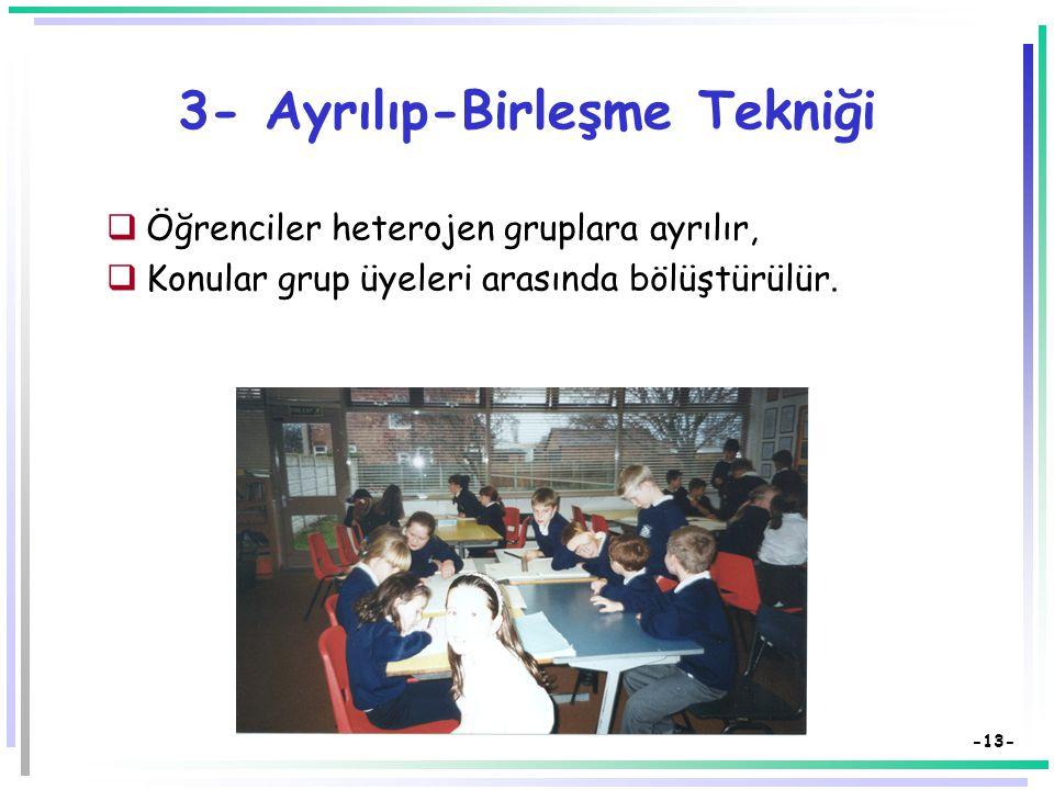 -12- 2- Tartışma Grubu Tekniği  Tartışma konusu seçilir ve ilgi grupları oluşturulur,  Öğrenme ünitesi incelenir ve yapılacak işler planlanır,  Kay