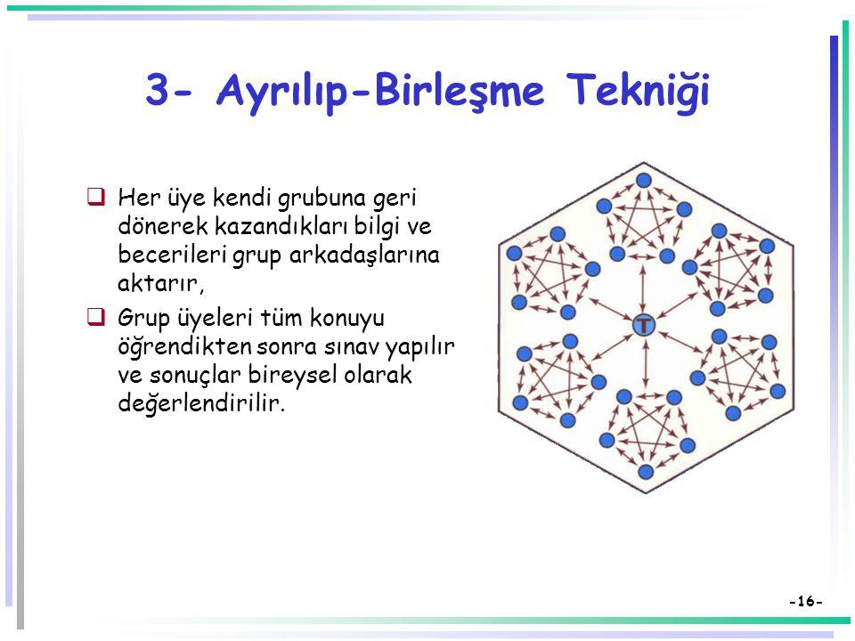 -15- 3- Ayrılıp-Birleşme Tekniği  Yeni oluşturulan gruplar konunun kendilerine verilen kısmı üzerinde çalışırlar.
