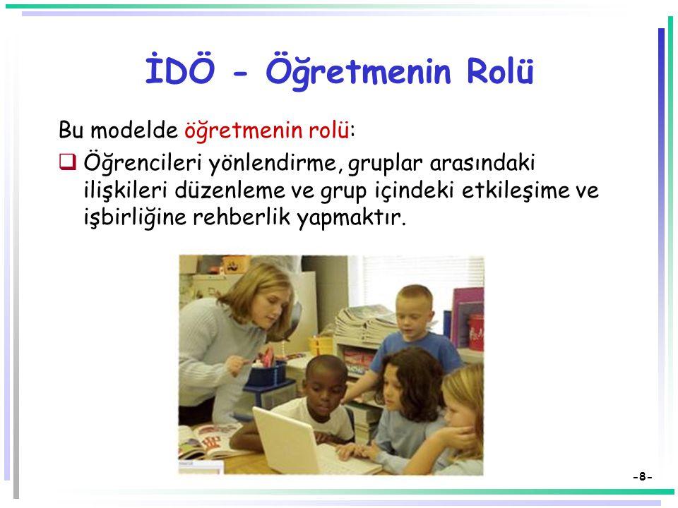 -7- İDÖ - Grupların İşleyişi  İşbirliğine dayalı öğrenme modelinde grup bir bütündür ve grubun başarısından ya da başarısızlığından her üye sorumludu