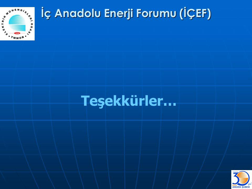 İç Anadolu Enerji Forumu (İÇEF) Teşekkürler…