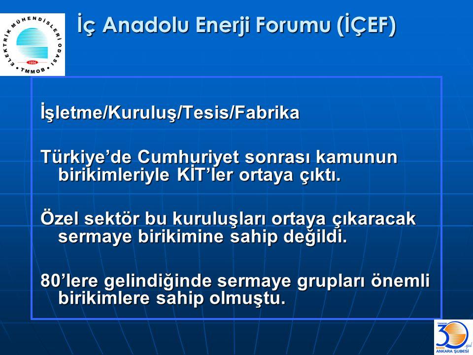 İç Anadolu Enerji Forumu (İÇEF) İşletme/Kuruluş/Tesis/Fabrika Türkiye'de Cumhuriyet sonrası kamunun birikimleriyle KİT'ler ortaya çıktı. Özel sektör b