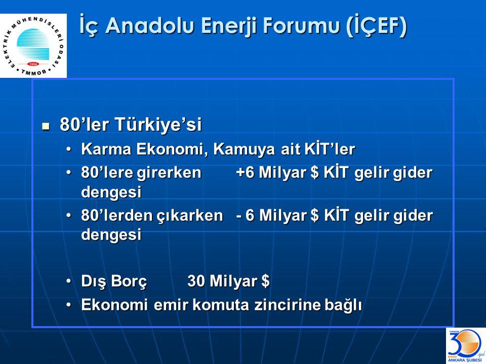 İç Anadolu Enerji Forumu (İÇEF)  80'ler Türkiye'si •Karma Ekonomi, Kamuya ait KİT'ler •80'lere girerken +6 Milyar $ KİT gelir gider dengesi •80'lerde