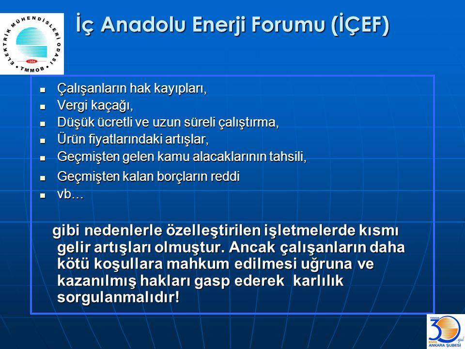 İç Anadolu Enerji Forumu (İÇEF)  Çalışanların hak kayıpları,  Vergi kaçağı,  Düşük ücretli ve uzun süreli çalıştırma,  Ürün fiyatlarındaki artışla