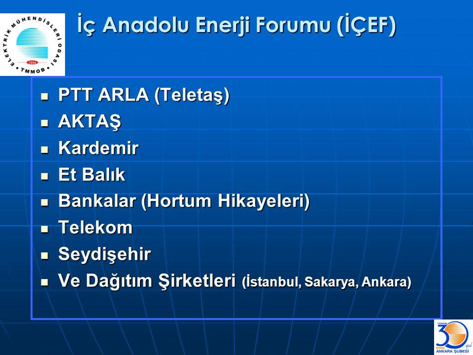 İç Anadolu Enerji Forumu (İÇEF)  PTT ARLA (Teletaş)  AKTAŞ  Kardemir  Et Balık  Bankalar (Hortum Hikayeleri)  Telekom  Seydişehir  Ve Dağıtım