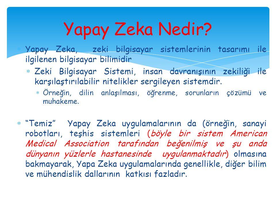  Yapay Zeka, zeki bilgisayar sistemlerinin tasarımı ile ilgilenen bilgisayar bilimidir  Zeki Bilgisayar Sistemi, insan davranışının zekiliği ile kar