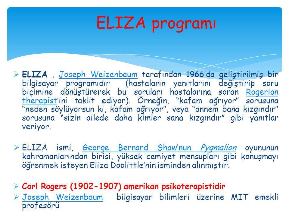 ELIZA, Joseph Weizenbaum tarafından 1966'da geliştirilmiş bir bilgisayar programıdır (hastaların yanıtlarını değiştirip soru biçimine dönüştürerek b