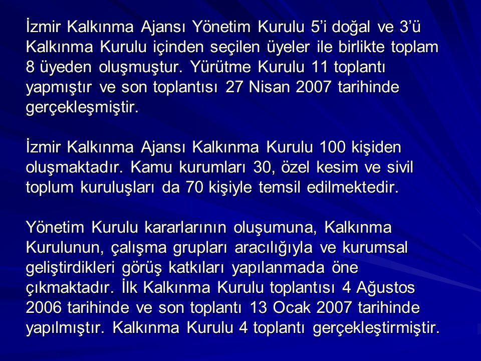 İzmir Kalkınma Ajansı Yönetim Kurulu 5'i doğal ve 3'ü Kalkınma Kurulu içinden seçilen üyeler ile birlikte toplam 8 üyeden oluşmuştur. Yürütme Kurulu 1