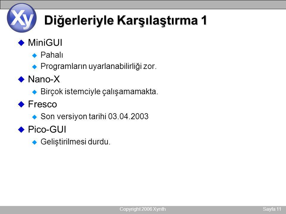 Copyright 2006 XynthSayfa 11 Diğerleriyle Karşılaştırma 1 u MiniGUI u Pahalı u Programların uyarlanabilirliği zor. u Nano-X u Birçok istemciyle çalışa