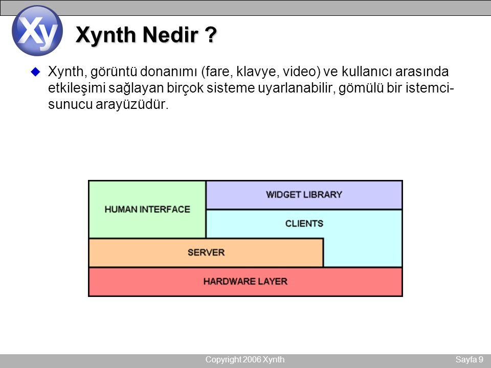 Copyright 2006 XynthSayfa 9 Xynth Nedir ? u Xynth, görüntü donanımı (fare, klavye, video) ve kullanıcı arasında etkileşimi sağlayan birçok sisteme uya