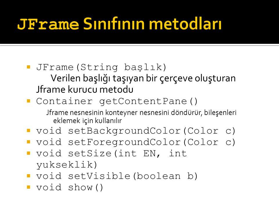  JFrame(String başlık) Verilen başlığı taşıyan bir çerçeve oluşturan Jframe kurucu metodu  Container getContentPane() Jframe nesnesinin konteyner ne