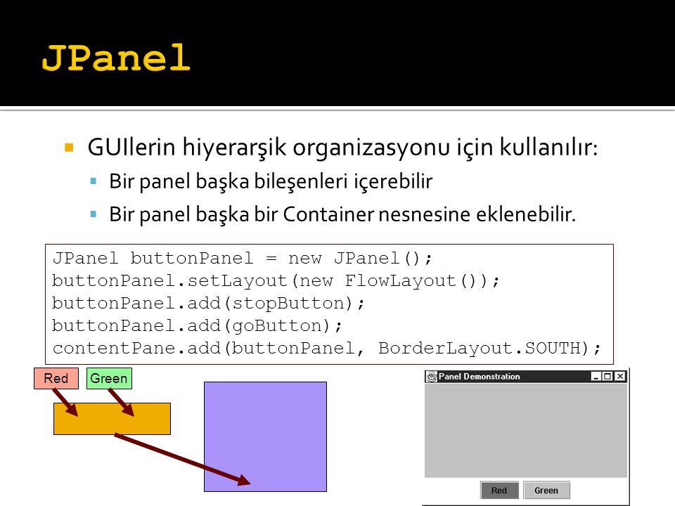 RedGreen  GUIlerin hiyerarşik organizasyonu için kullanılır:  Bir panel başka bileşenleri içerebilir  Bir panel başka bir Container nesnesine eklen