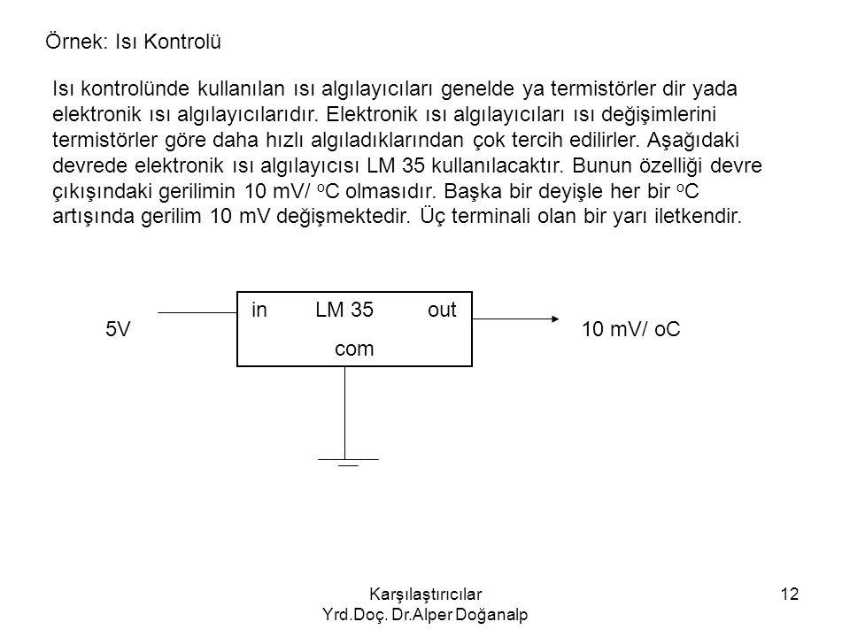 Karşılaştırıcılar Yrd.Doç. Dr.Alper Doğanalp 12 Örnek: Isı Kontrolü Isı kontrolünde kullanılan ısı algılayıcıları genelde ya termistörler dir yada ele