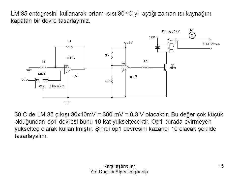 Karşılaştırıcılar Yrd.Doç. Dr.Alper Doğanalp 13 LM 35 entegresini kullanarak ortam ısısı 30 o C yi aştığı zaman ısı kaynağını kapatan bir devre tasarl