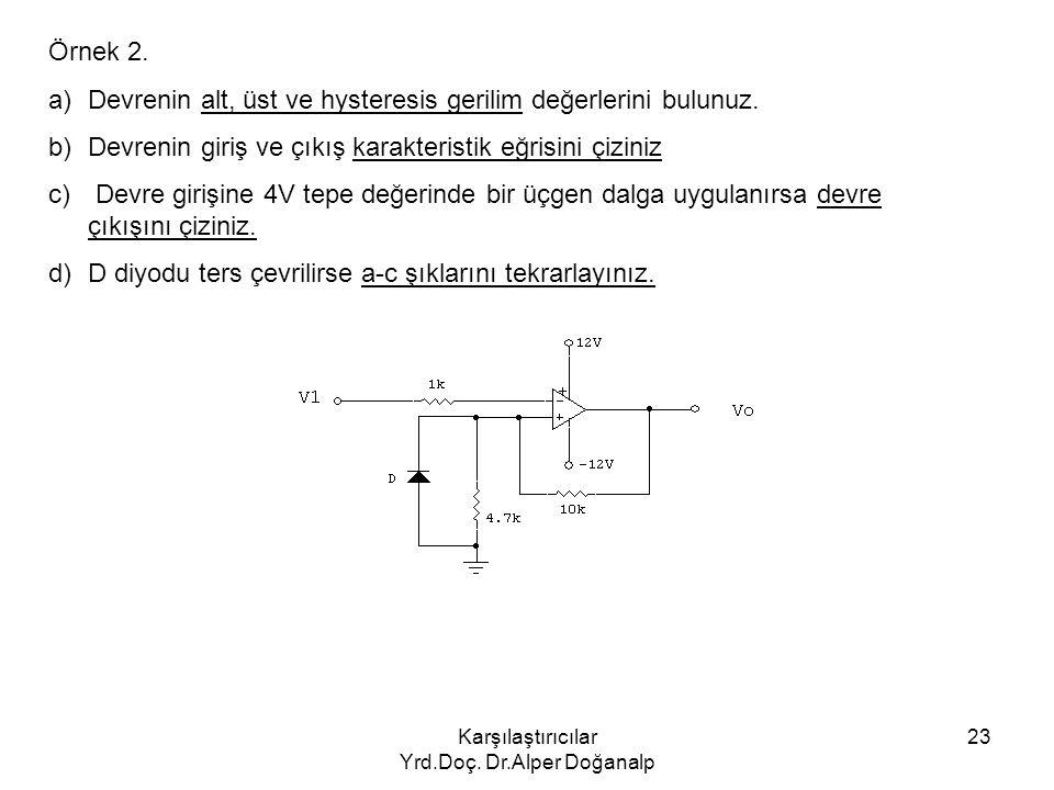 Karşılaştırıcılar Yrd.Doç. Dr.Alper Doğanalp 23 Örnek 2. a)Devrenin alt, üst ve hysteresis gerilim değerlerini bulunuz. b)Devrenin giriş ve çıkış kara