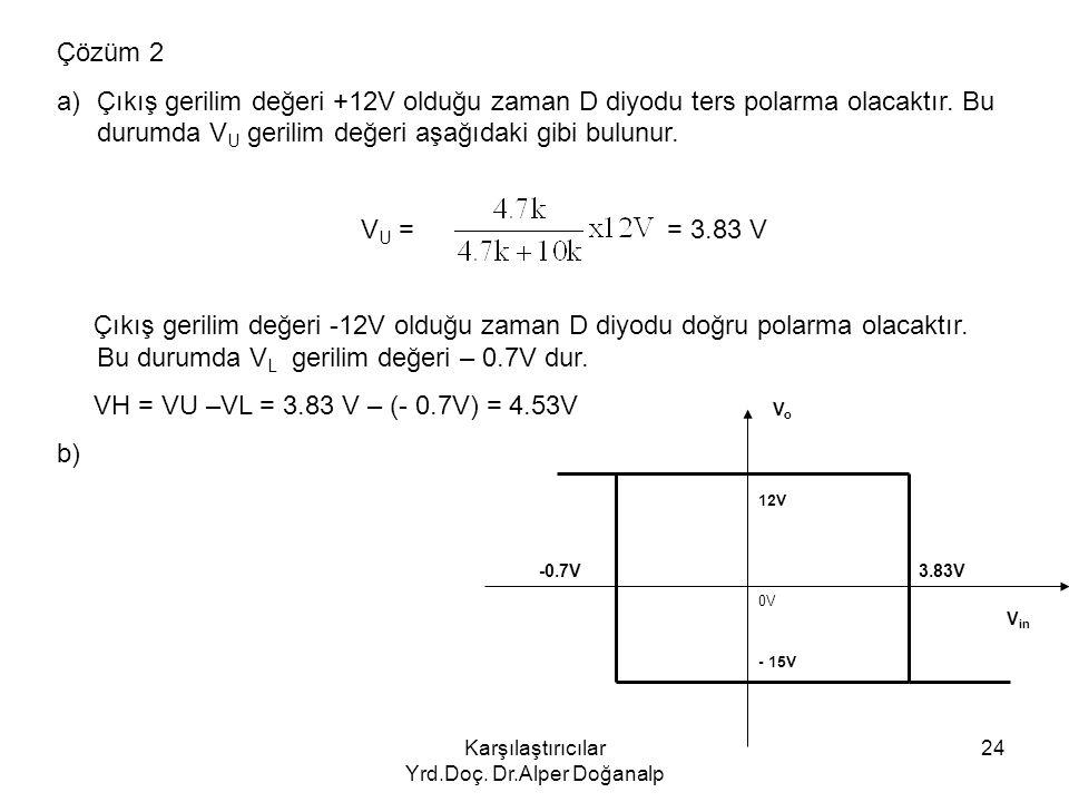 Karşılaştırıcılar Yrd.Doç. Dr.Alper Doğanalp 24 Çözüm 2 a)Çıkış gerilim değeri +12V olduğu zaman D diyodu ters polarma olacaktır. Bu durumda V U geril