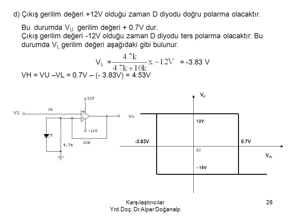 Karşılaştırıcılar Yrd.Doç. Dr.Alper Doğanalp 26 d) Çıkış gerilim değeri +12V olduğu zaman D diyodu doğru polarma olacaktır. Bu durumda V U gerilim değ