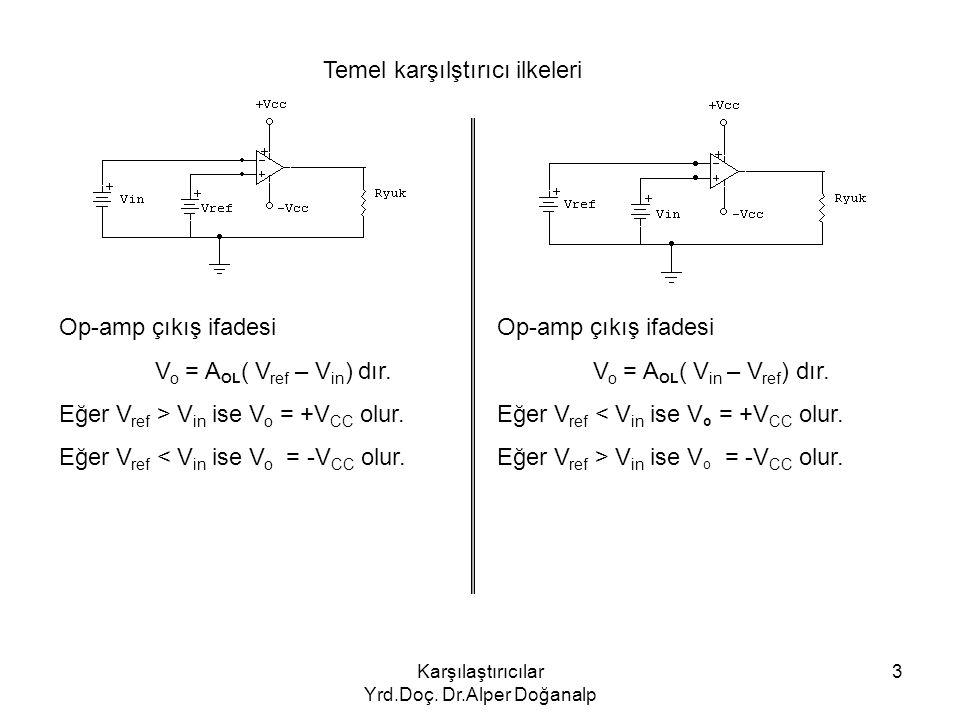 Karşılaştırıcılar Yrd.Doç. Dr.Alper Doğanalp 3 Temel karşılştırıcı ilkeleri Op-amp çıkış ifadesi V o = A OL ( V ref – V in ) dır. Eğer V ref > V in is