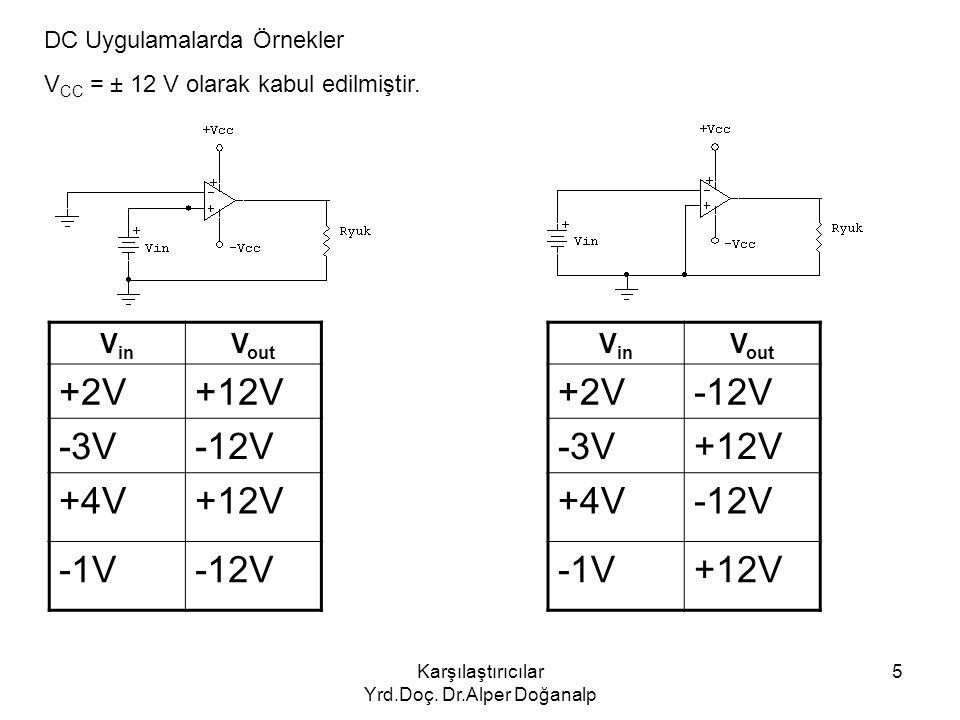 Karşılaştırıcılar Yrd.Doç. Dr.Alper Doğanalp 5 DC Uygulamalarda Örnekler V CC = ± 12 V olarak kabul edilmiştir. V in V out +2V+12V -3V-12V +4V+12V -1V