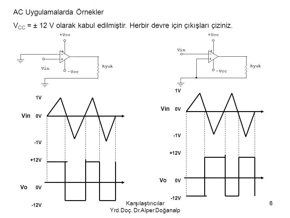 Karşılaştırıcılar Yrd.Doç. Dr.Alper Doğanalp 6 1V Vin 0V -1V +12V Vo 0V -12V AC Uygulamalarda Örnekler V CC = ± 12 V olarak kabul edilmiştir. Herbir d
