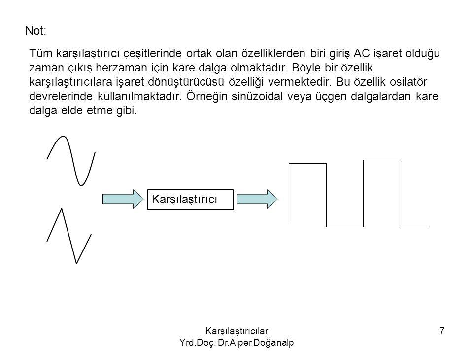 Karşılaştırıcılar Yrd.Doç. Dr.Alper Doğanalp 7 Not: Tüm karşılaştırıcı çeşitlerinde ortak olan özelliklerden biri giriş AC işaret olduğu zaman çıkış h
