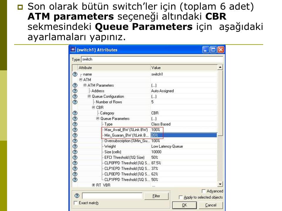  Son olarak bütün switch'ler için (toplam 6 adet) ATM parameters seçeneği altındaki CBR sekmesindeki Queue Parameters için aşağıdaki ayarlamaları yapınız.