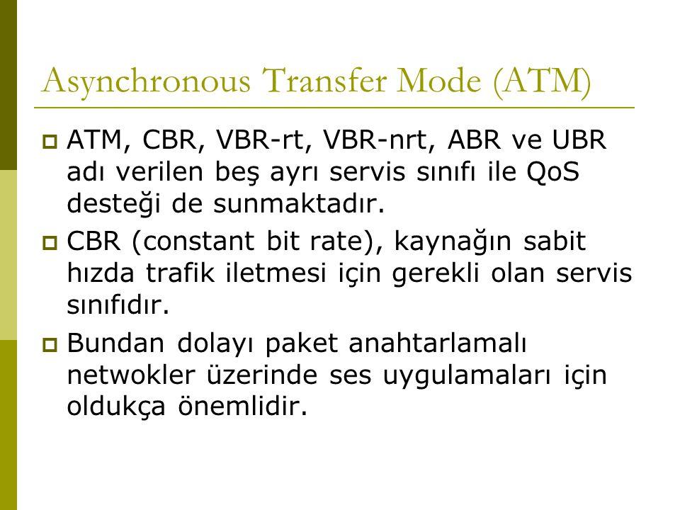 Asynchronous Transfer Mode (ATM)  ATM, CBR, VBR-rt, VBR-nrt, ABR ve UBR adı verilen beş ayrı servis sınıfı ile QoS desteği de sunmaktadır.