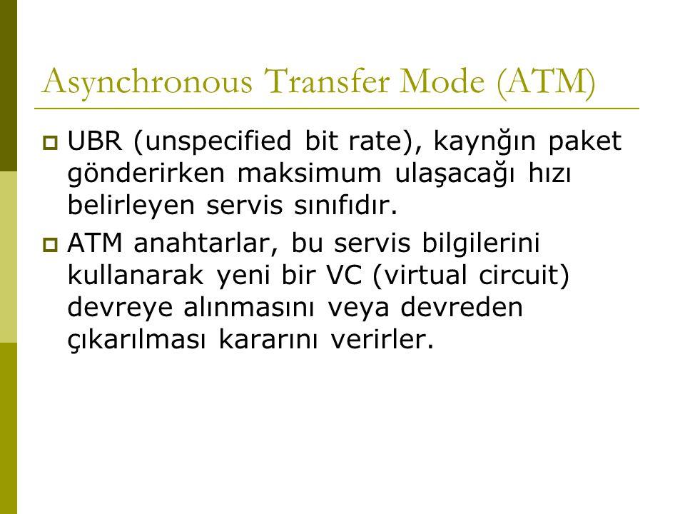 Asynchronous Transfer Mode (ATM)  UBR (unspecified bit rate), kaynğın paket gönderirken maksimum ulaşacağı hızı belirleyen servis sınıfıdır.