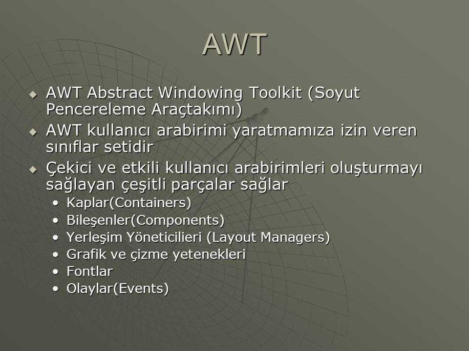 Konular  AWT araçlarının kullanımı  Yerleşim Yöneticisi  Olayların yönetimi