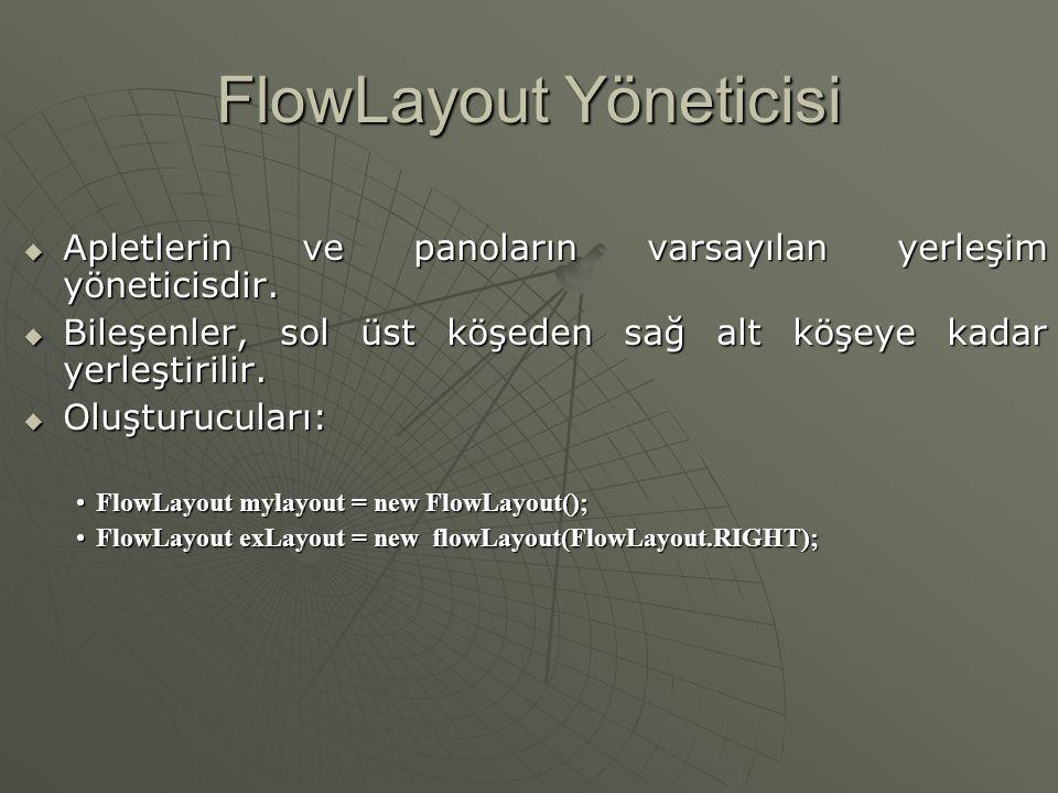 Yerleşim Yöneticisi (Layout Manager)  Farklı yerleşim türleri vardır: • Flow Layout • Border Layout • Card Layout • Grid Layout • GridBag Layout  Yerleşim yöneticisi 'setLayout( )' metodu kullanılarak ayarlanır