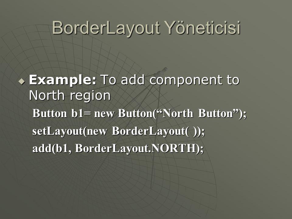 BorderLayout Yöneticisi  'BorderLayout' yöneticisi, 'Window','Frame' ve 'Dialog' için varsayılan yerleşim yöneticisidir.