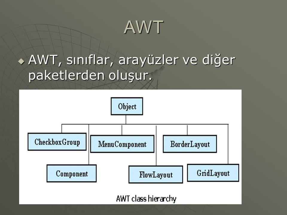 AWT  AWT Abstract Windowing Toolkit (Soyut Pencereleme Araçtakımı)  AWT kullanıcı arabirimi yaratmamıza izin veren sınıflar setidir  Çekici ve etkili kullanıcı arabirimleri oluşturmayı sağlayan çeşitli parçalar sağlar •Kaplar(Containers) •Bileşenler(Components) •Yerleşim Yöneticilieri (Layout Managers) •Grafik ve çizme yetenekleri •Fontlar •Olaylar(Events)
