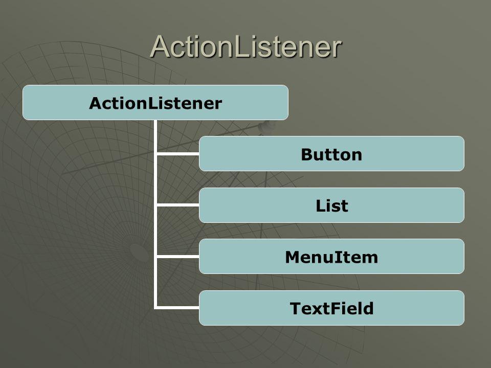 Dinleyici Arayüz Hiyerarşisi EventListener ActionListener AdjustmentListener ContinerListener FocusListener ItemListener KeyListener MouseListener MouseMotionListen er TextListener WindowListener