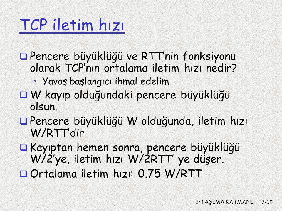 3:TAŞIMA KATMANI3-10 TCP iletim hızı  Pencere büyüklüğü ve RTT'nin fonksiyonu olarak TCP'nin ortalama iletim hızı nedir? •Yavaş başlangıcı ihmal edel