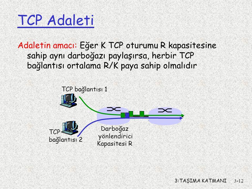 3:TAŞIMA KATMANI3-12 Adaletin amacı: Eğer K TCP oturumu R kapasitesine sahip aynı darboğazı paylaşırsa, herbir TCP bağlantısı ortalama R/K paya sahip