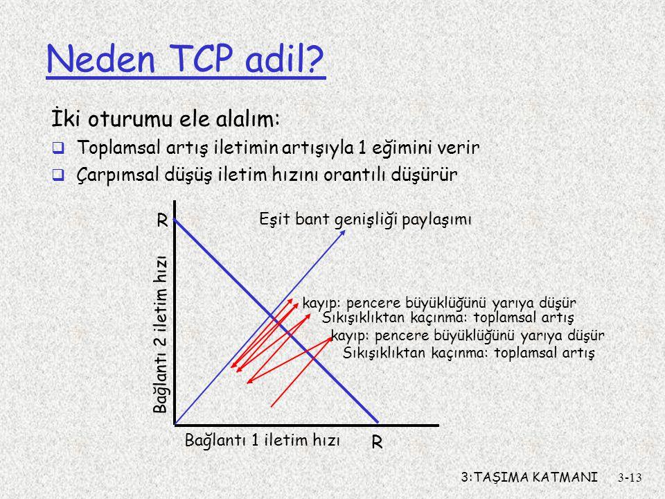 3:TAŞIMA KATMANI3-13 Neden TCP adil? İki oturumu ele alalım:  Toplamsal artış iletimin artışıyla 1 eğimini verir  Çarpımsal düşüş iletim hızını oran