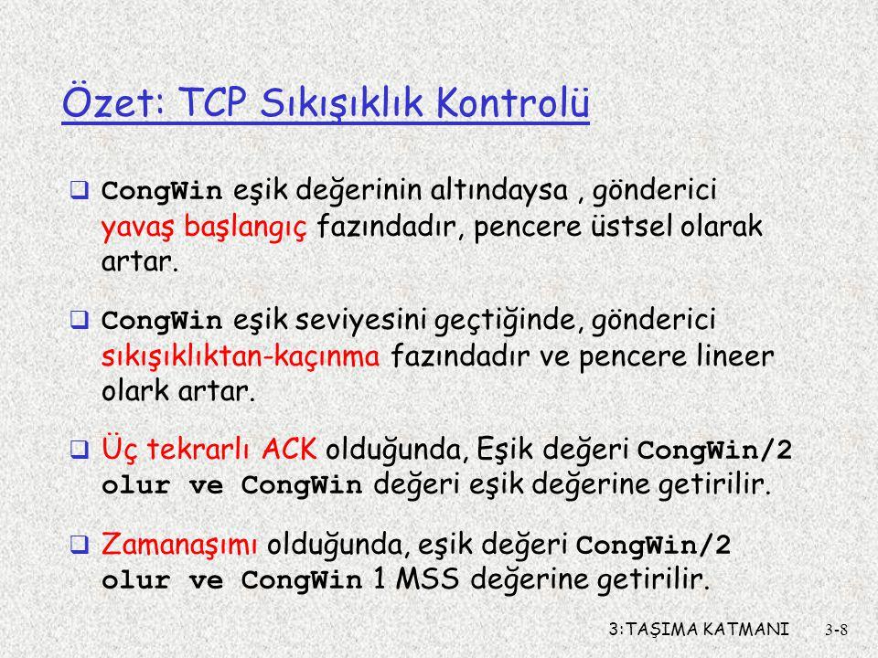 3:TAŞIMA KATMANI3-8 Özet: TCP Sıkışıklık Kontrolü  CongWin eşik değerinin altındaysa, gönderici yavaş başlangıç fazındadır, pencere üstsel olarak art