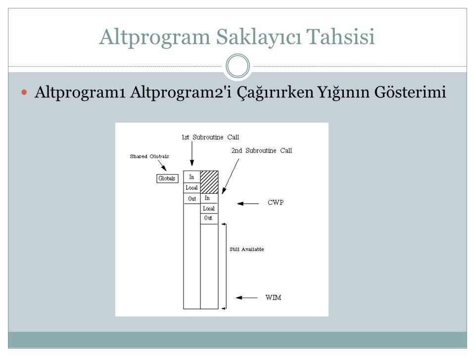 Altprogram Saklayıcı Tahsisi  Altprogram1 Altprogram2'i Çağırırken Yığının Gösterimi