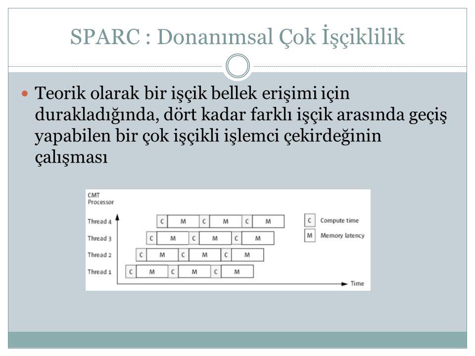SPARC : Donanımsal Çok İşçiklilik  Teorik olarak bir işçik bellek erişimi için durakladığında, dört kadar farklı işçik arasında geçiş yapabilen bir ç