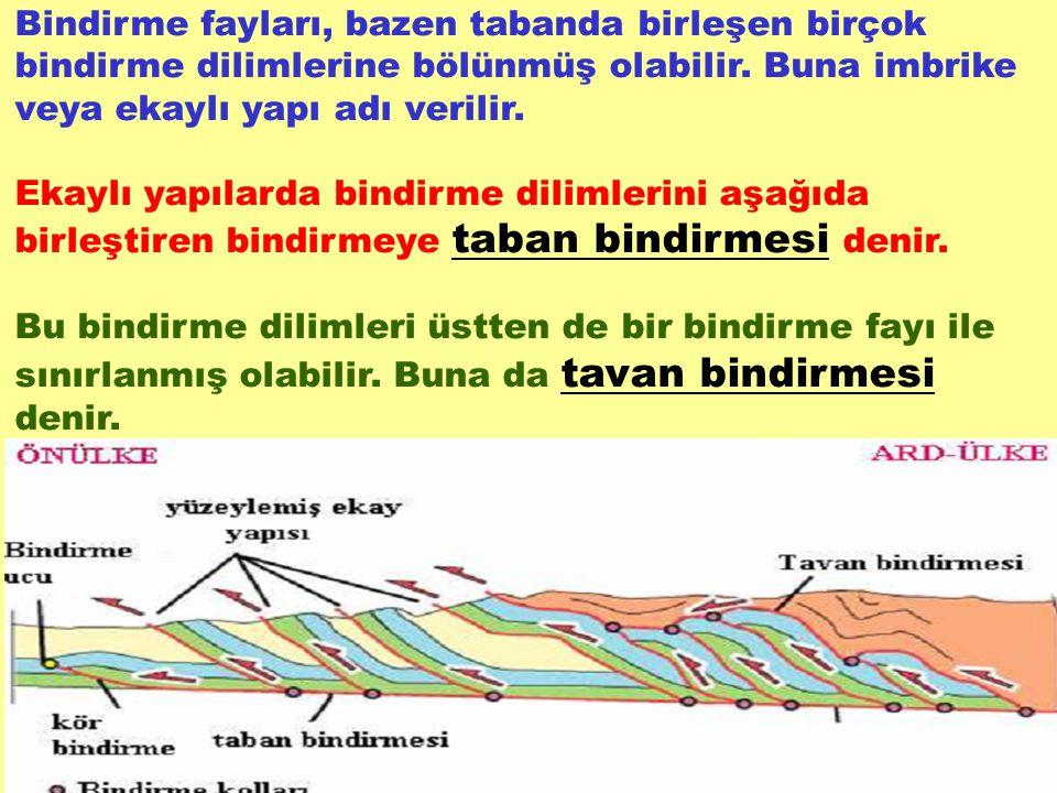 Bindirme fayları, bazen tabanda birleşen birçok bindirme dilimlerine bölünmüş olabilir.