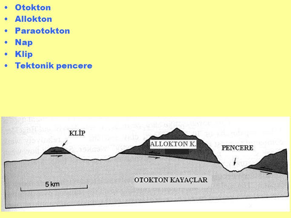 •Otokton •Allokton •Paraotokton •Nap •Klip •Tektonik pencere