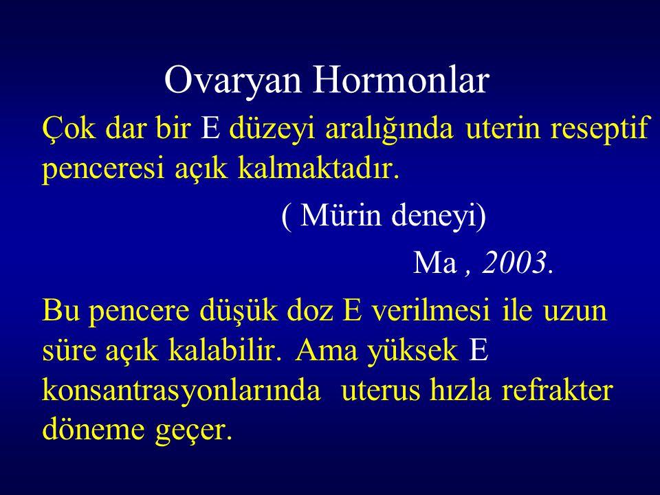 Ovaryan Hormonlar Çok dar bir E düzeyi aralığında uterin reseptif penceresi açık kalmaktadır. ( Mürin deneyi) Ma, 2003. Bu pencere düşük doz E verilme