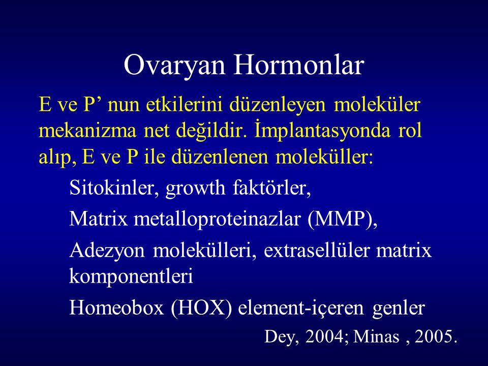 Ovaryan Hormonlar E ve P' nun etkilerini düzenleyen moleküler mekanizma net değildir. İmplantasyonda rol alıp, E ve P ile düzenlenen moleküller: Sitok