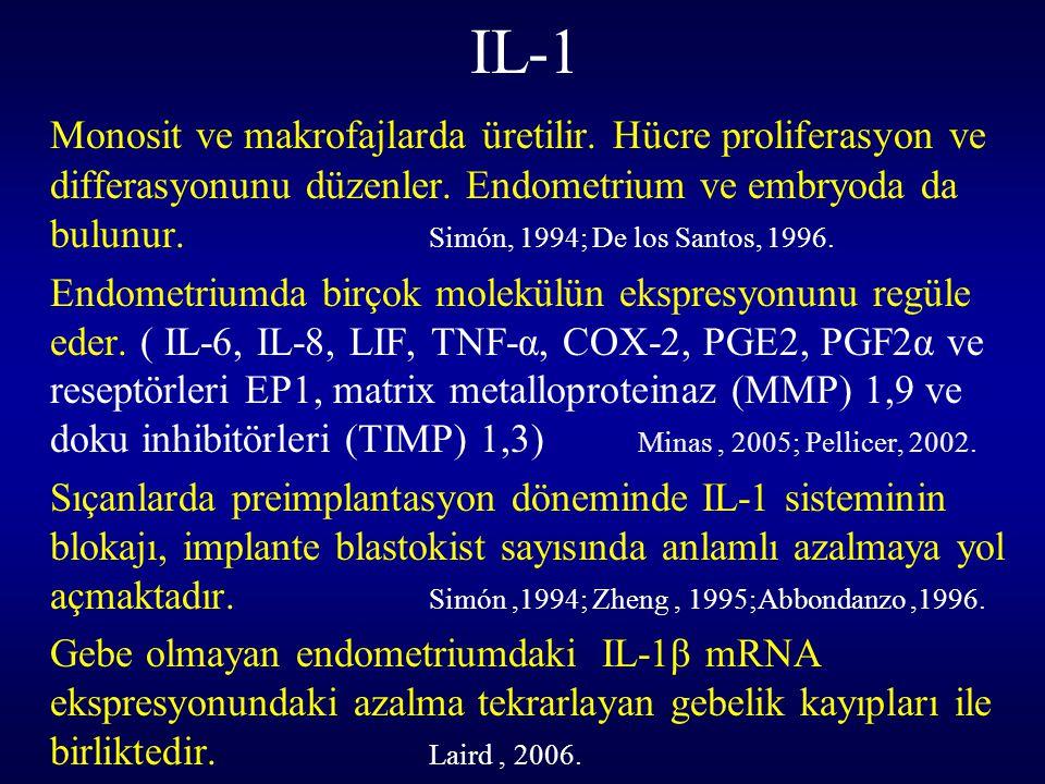 IL-1 Monosit ve makrofajlarda üretilir. Hücre proliferasyon ve differasyonunu düzenler. Endometrium ve embryoda da bulunur. Simón, 1994; De los Santos