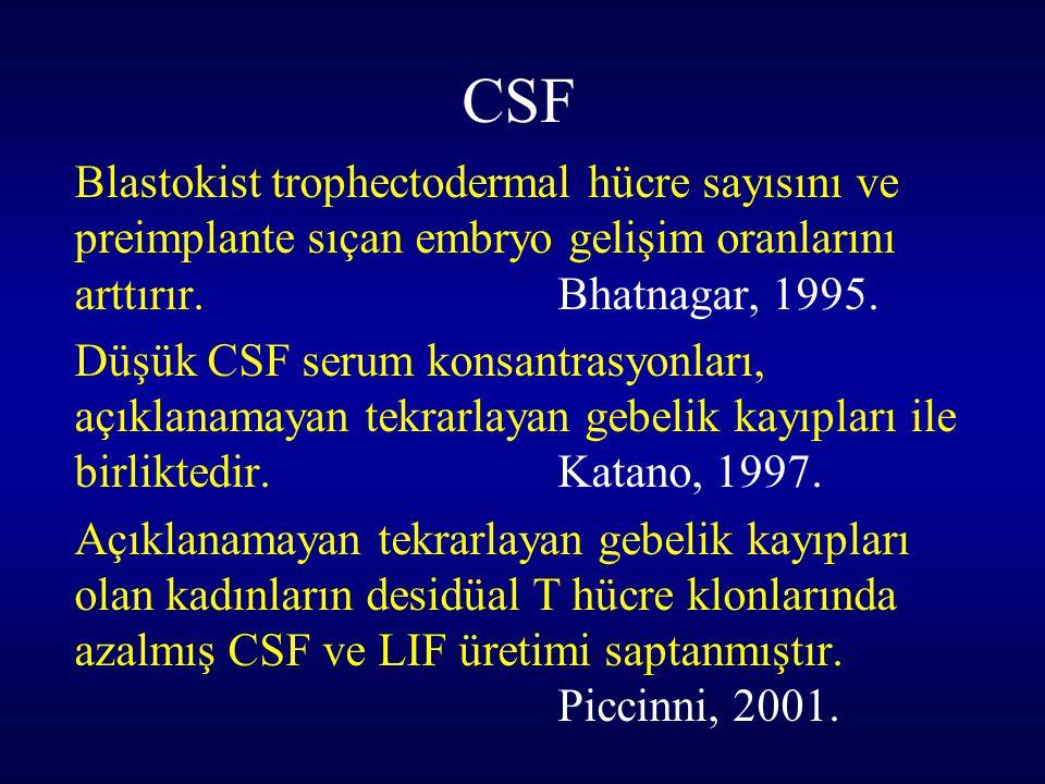 CSF Blastokist trophectodermal hücre sayısını ve preimplante sıçan embryo gelişim oranlarını arttırır. Bhatnagar, 1995. Düşük CSF serum konsantrasyonl