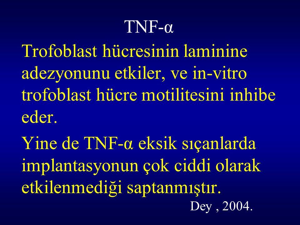 TNF-α Trofoblast hücresinin laminine adezyonunu etkiler, ve in-vitro trofoblast hücre motilitesini inhibe eder. Yine de TNF-α eksik sıçanlarda implant